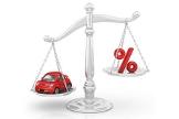 kredits pret auto kilu